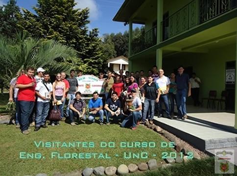 Visitante Erva Mate Canoinhas 2012